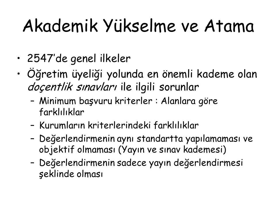 Akademik Yükselme ve Atama 2547'de genel ilkeler Öğretim üyeliği yolunda en önemli kademe olan doçentlik sınavları ile ilgili sorunlar –Minimum başvur