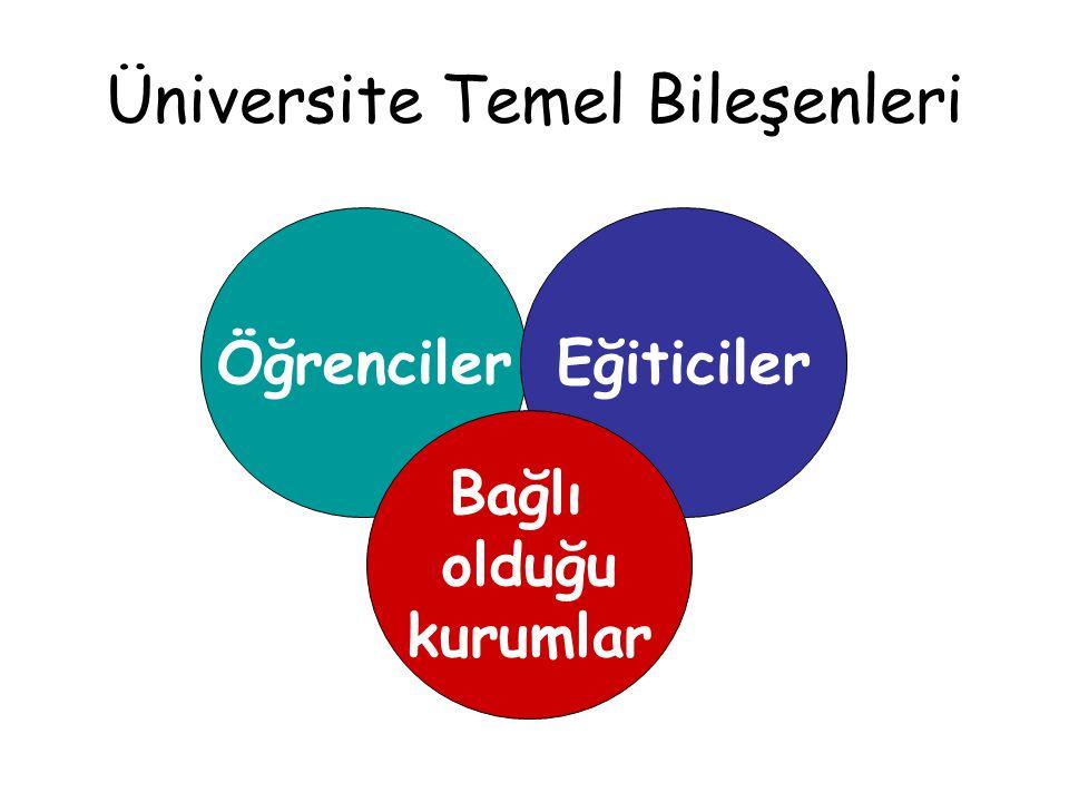 Üniversite Temel Bileşenleri ÖğrencilerEğiticiler Bağlı olduğu kurumlar