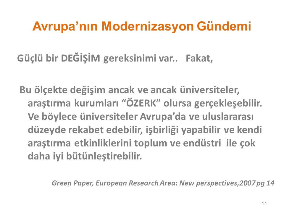 Avrupa'nın Modernizasyon Gündemi Güçlü bir DEĞİŞİM gereksinimi var..