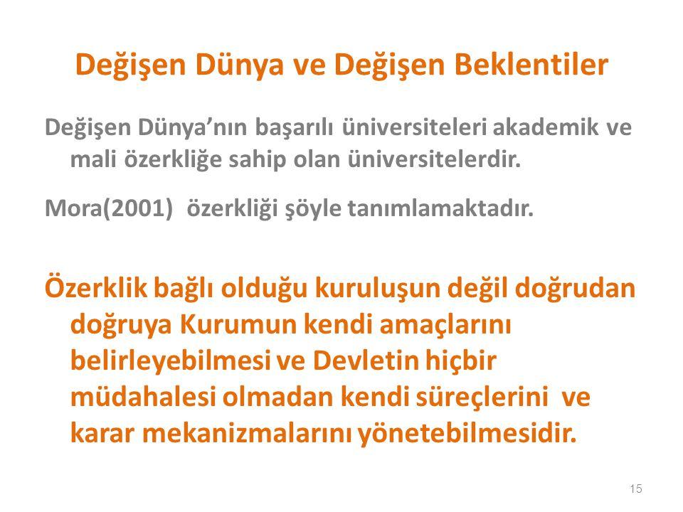Değişen Dünya ve Değişen Beklentiler Değişen Dünya'nın başarılı üniversiteleri akademik ve mali özerkliğe sahip olan üniversitelerdir.