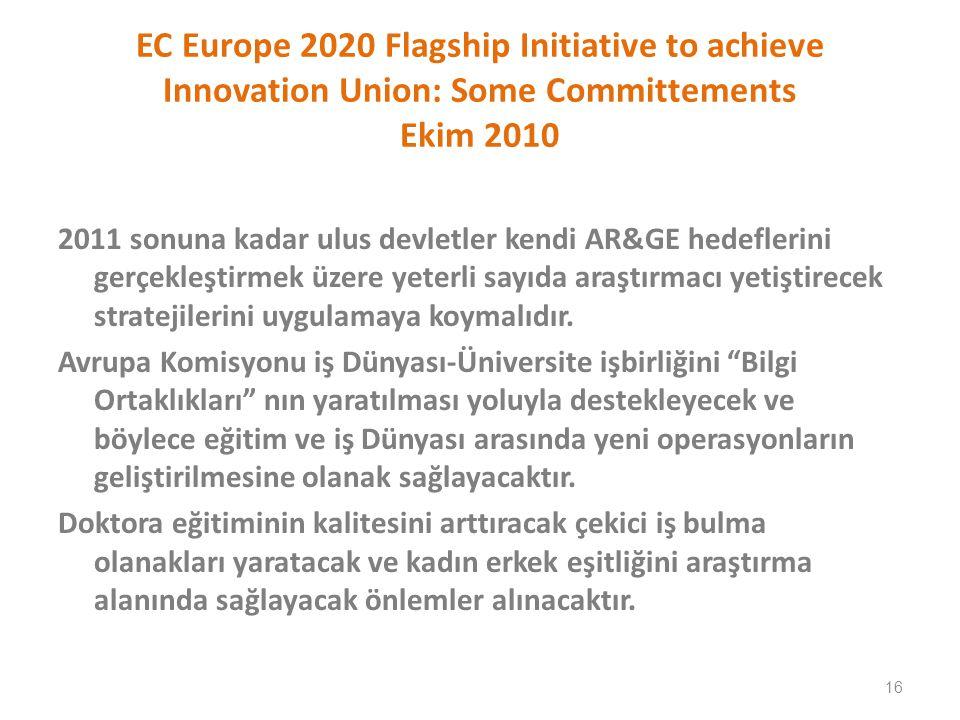 EC Europe 2020 Flagship Initiative to achieve Innovation Union: Some Committements Ekim 2010 2011 sonuna kadar ulus devletler kendi AR&GE hedeflerini gerçekleştirmek üzere yeterli sayıda araştırmacı yetiştirecek stratejilerini uygulamaya koymalıdır.