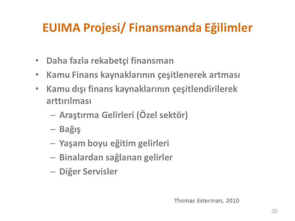 EUIMA Projesi/ Finansmanda Eğilimler Daha fazla rekabetçi finansman Kamu Finans kaynaklarının çeşitlenerek artması Kamu dışı finans kaynaklarının çeşitlendirilerek arttırılması – Araştırma Gelirleri (Özel sektör) – Bağış – Yaşam boyu eğitim gelirleri – Binalardan sağlanan gelirler – Diğer Servisler Thomas Esterman, 2010 32