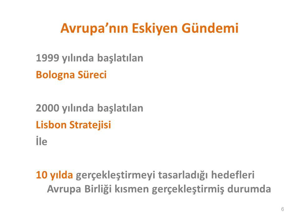 Türkiye'de Yükseköğretim ve AR-GE Türk Yükseköğretimi 1982 yılında yeniden yapılandırıldı İki Grup üniversite bu yasa ile tanımlandı – Devlet Üniversiteleri94 (2009) 97(2010) – Vakıf Üniversiteleri45(2009) 51(2010) – Toplam sayı : 139 148(2010) Toplam Öğrenci sayısı 2 924 281 Toplam Doktora Öğrencisi 35 946 Toplam Master Derecesi Öğrencisi 109 845 Toplam Öğretim Elemanı Sayısı 100 504 Toplam Doktoralı Öğretim Elemanı Sayısı 39 560 OSYM 2008-2009 Statistics 37