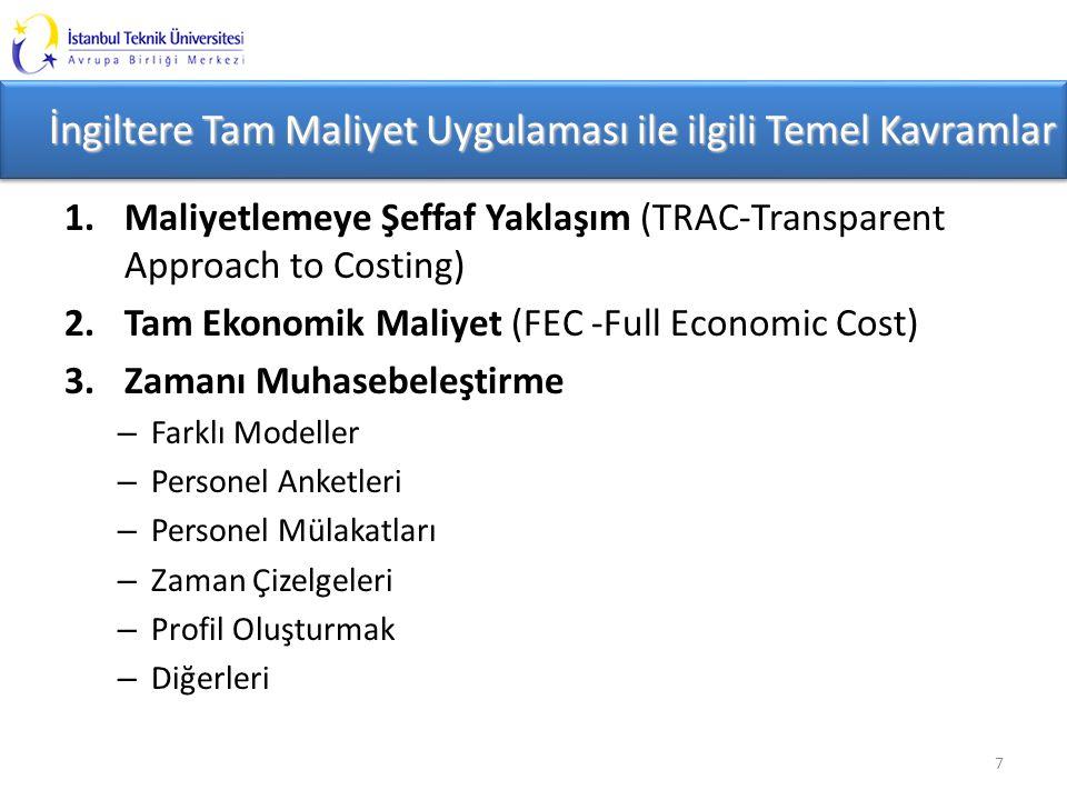 İngiltere Tam Maliyet Uygulaması ile ilgili Temel Kavramlar 1.Maliyetlemeye Şeffaf Yaklaşım (TRAC-Transparent Approach to Costing) 2.Tam Ekonomik Mali