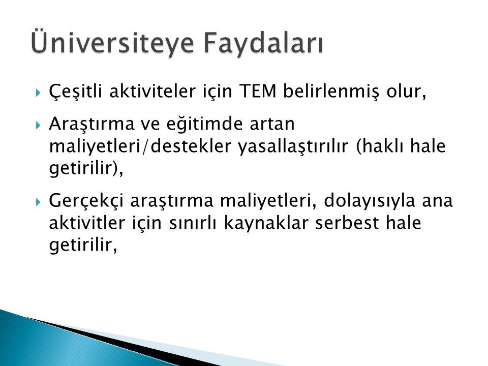  Çeşitli aktiviteler için TEM belirlenmiş olur,  Araştırma ve eğitimde artan maliyetleri/destekler yasallaştırılır (haklı hale getirilir),  Gerçekç
