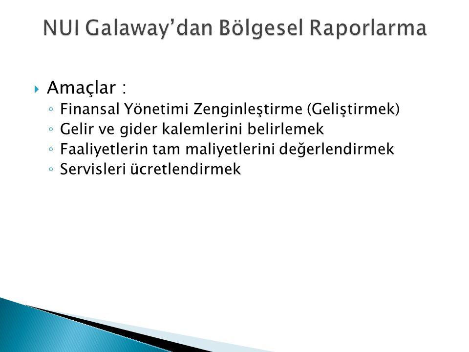  Amaçlar : ◦ Finansal Yönetimi Zenginleştirme (Geliştirmek) ◦ Gelir ve gider kalemlerini belirlemek ◦ Faaliyetlerin tam maliyetlerini değerlendirmek