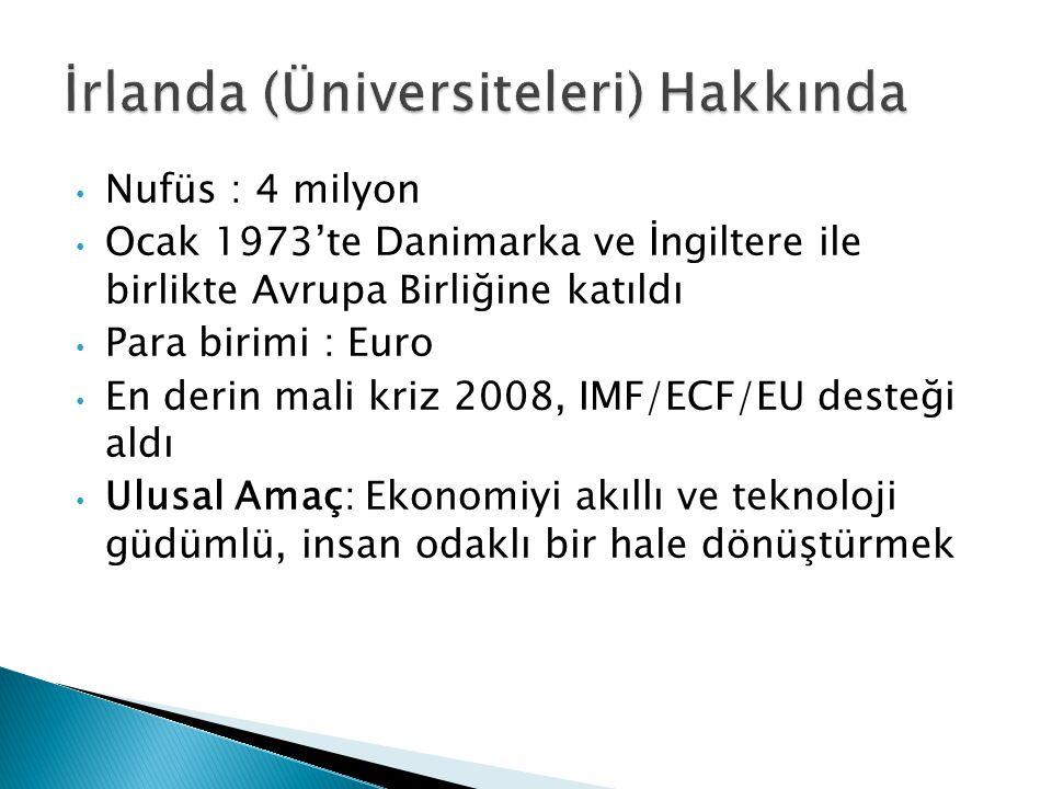 Nufüs : 4 milyon Ocak 1973'te Danimarka ve İngiltere ile birlikte Avrupa Birliğine katıldı Para birimi : Euro En derin mali kriz 2008, IMF/ECF/EU dest