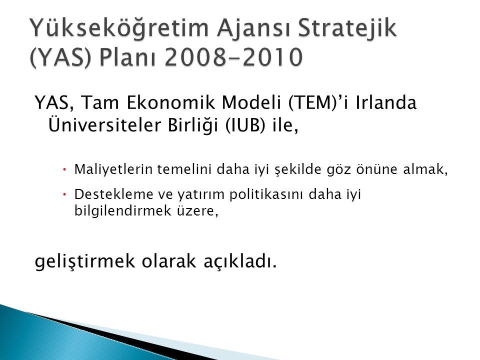  IUB, 7 üniversiteye öncülük yaptı.