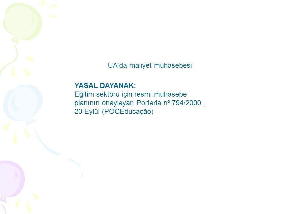 YASAL DAYANAK: Eğitim sektörü için resmi muhasebe planının onaylayan Portaria nº 794/2000, 20 Eylül (POCEducação) UA'da maliyet muhasebesi