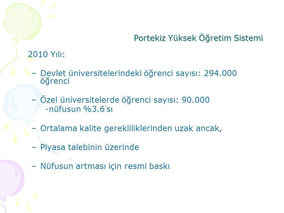 Portekiz Yüksek Öğretim Sistemi 2010 Yılı: –Devlet üniversitelerindeki öğrenci sayısı: 294.000 öğrenci –Özel üniversitelerde öğrenci sayısı: 90.000 -n