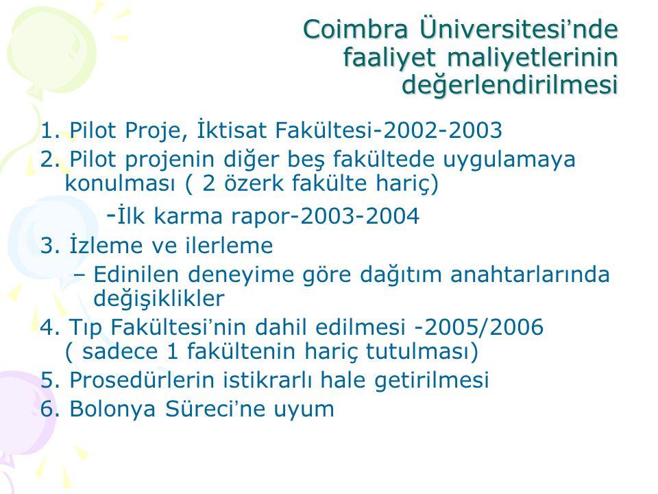 Coimbra Üniversitesi ' nde faaliyet maliyetlerinin değerlendirilmesi Coimbra Üniversitesi ' nde faaliyet maliyetlerinin değerlendirilmesi 1. Pilot Pro