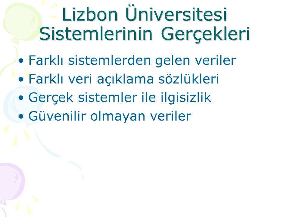 Lizbon Üniversitesi Sistemlerinin Gerçekleri Farklı sistemlerden gelen veriler Farklı veri açıklama sözlükleri Gerçek sistemler ile ilgisizlik Güvenil