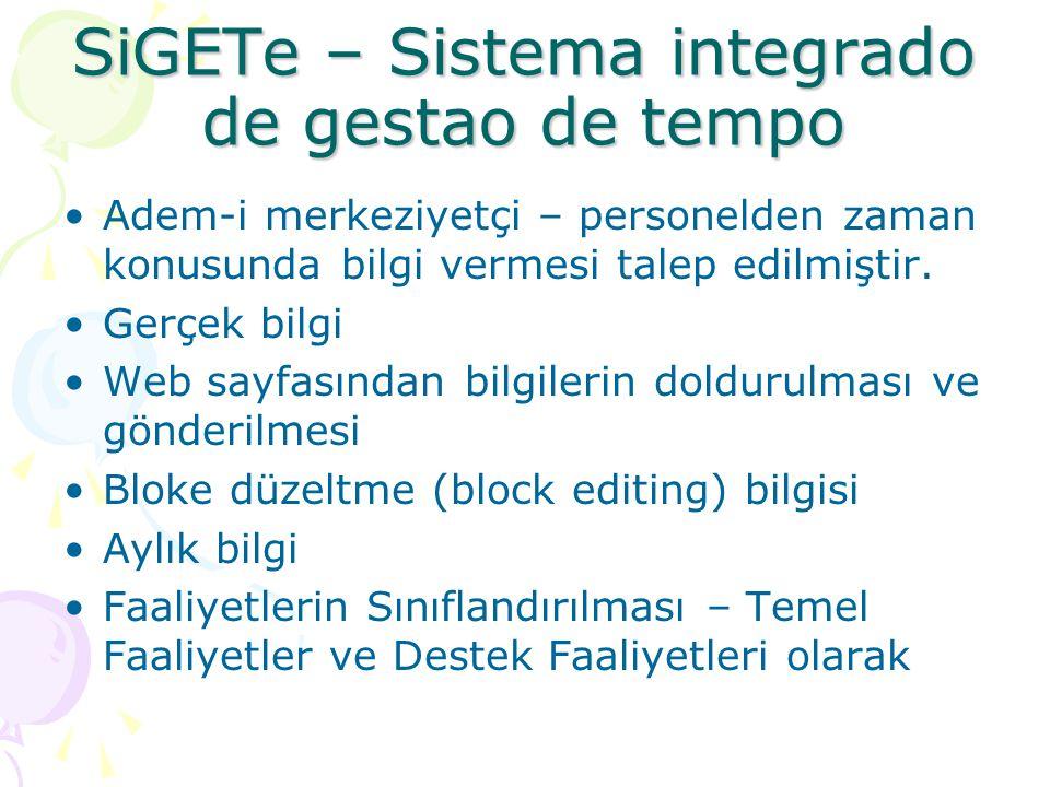 SiGETe – Sistema integrado de gestao de tempo Adem-i merkeziyetçi – personelden zaman konusunda bilgi vermesi talep edilmiştir. Gerçek bilgi Web sayfa