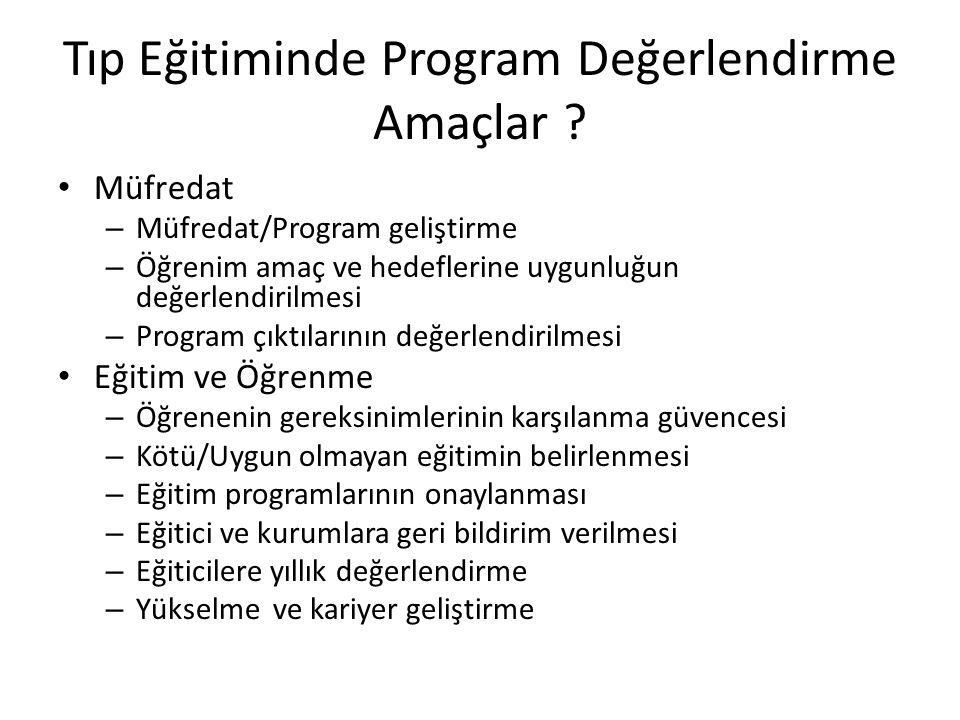 Tıp Eğitiminde Program Değerlendirme Amaçlar ? Müfredat – Müfredat/Program geliştirme – Öğrenim amaç ve hedeflerine uygunluğun değerlendirilmesi – Pro