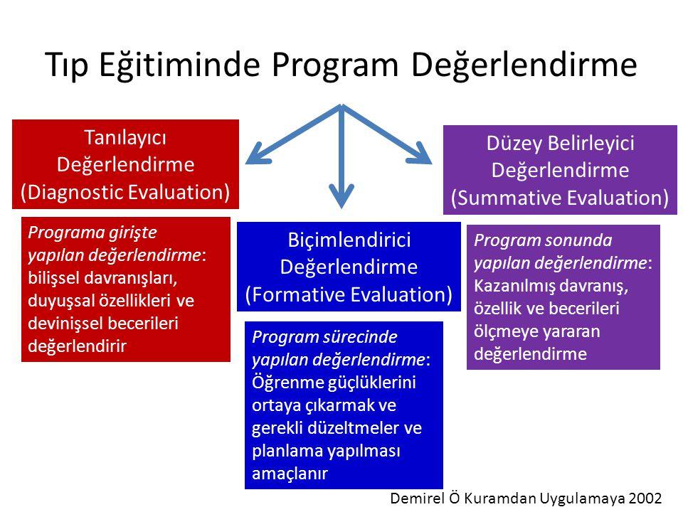 Tıp Eğitiminde Program Değerlendirme Tanılayıcı Değerlendirme (Diagnostic Evaluation) Biçimlendirici Değerlendirme (Formative Evaluation) Düzey Belirl