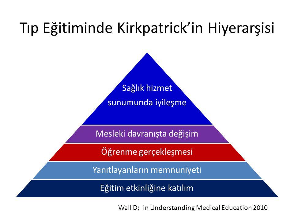 Tıp Eğitiminde Kirkpatrick'in Hiyerarşisi Sağlık hizmet sunumunda iyileşme Mesleki davranışta değişim Öğrenme gerçekleşmesi Yanıtlayanların memnuniyet