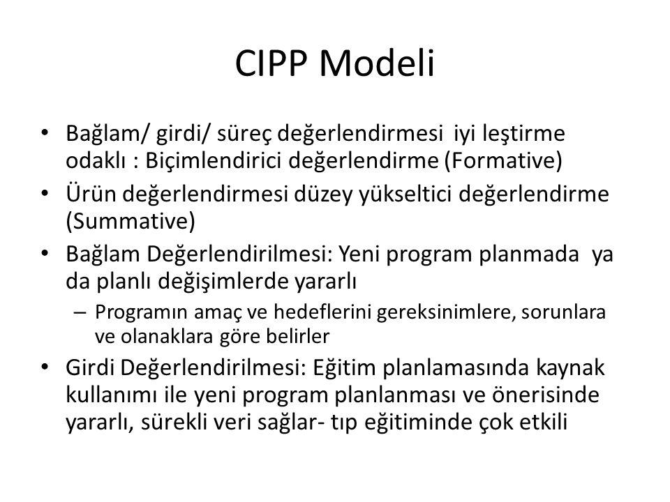 CIPP Modeli Bağlam/ girdi/ süreç değerlendirmesi iyi leştirme odaklı : Biçimlendirici değerlendirme (Formative) Ürün değerlendirmesi düzey yükseltici