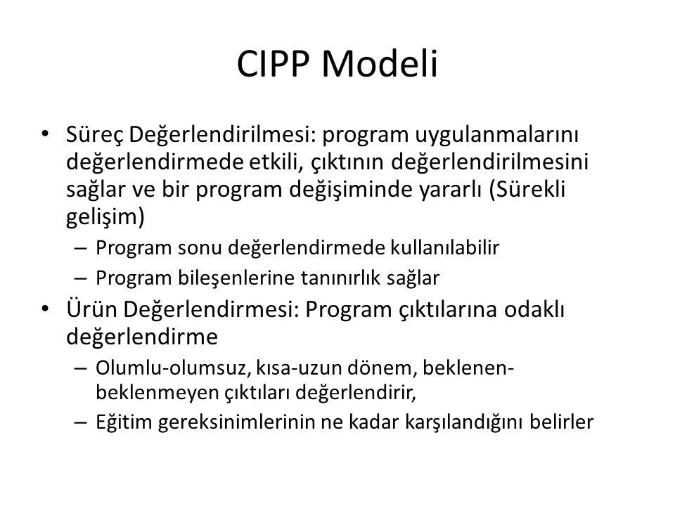 CIPP Modeli Süreç Değerlendirilmesi: program uygulanmalarını değerlendirmede etkili, çıktının değerlendirilmesini sağlar ve bir program değişiminde ya