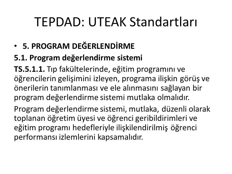 TEPDAD: UTEAK Standartları 5. PROGRAM DEĞERLENDİRME 5.1. Program değerlendirme sistemi TS.5.1.1. Tıp fakültelerinde, eğitim programını ve öğrencilerin