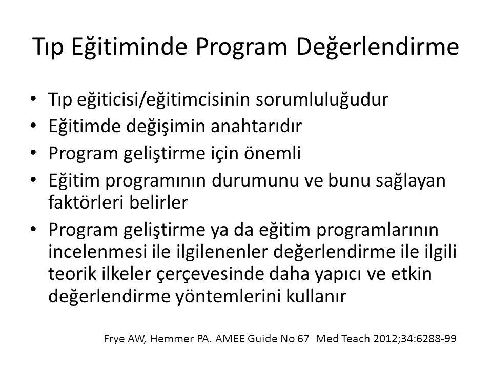 Tıp Eğitiminde Program Değerlendirme Tıp eğiticisi/eğitimcisinin sorumluluğudur Eğitimde değişimin anahtarıdır Program geliştirme için önemli Eğitim p