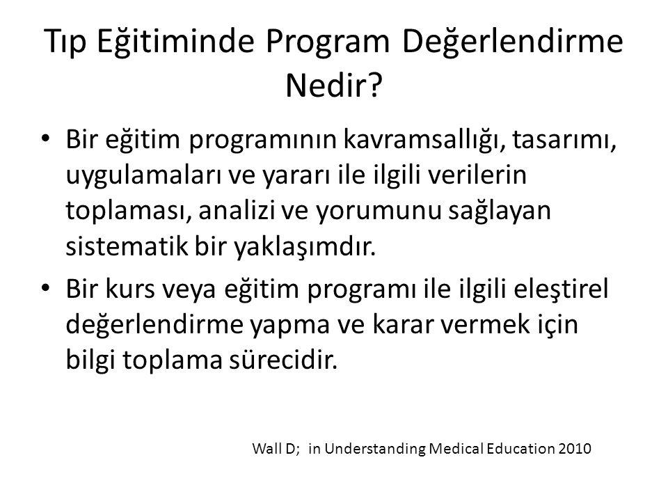 Tıp Eğitiminde Program Değerlendirme Nedir? Bir eğitim programının kavramsallığı, tasarımı, uygulamaları ve yararı ile ilgili verilerin toplaması, ana