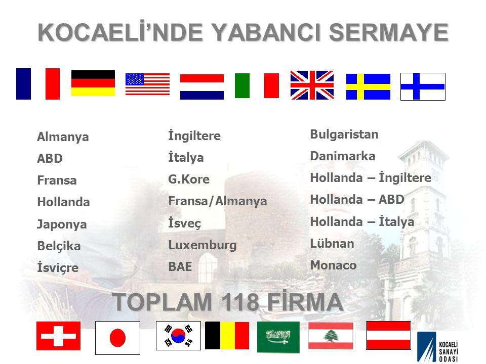Almanya ABD Fransa Hollanda Japonya Belçika İsviçre TOPLAM 118 FİRMA KOCAELİ'NDE YABANCI SERMAYE İngiltere İtalya G.Kore Fransa/Almanya İsveç Luxemburg BAE Bulgaristan Danimarka Hollanda – İngiltere Hollanda – ABD Hollanda – İtalya Lübnan Monaco