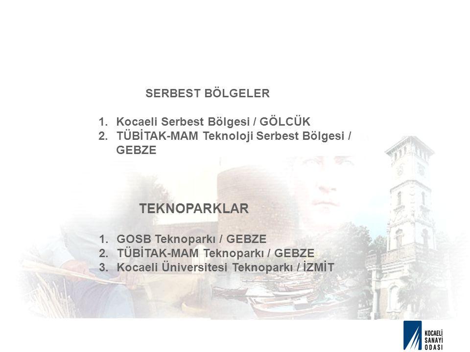 TEKNOPARKLAR 1.GOSB Teknoparkı / GEBZE 2.TÜBİTAK-MAM Teknoparkı / GEBZE 3.Kocaeli Üniversitesi Teknoparkı / İZMİT SERBEST BÖLGELER 1.Kocaeli Serbest B