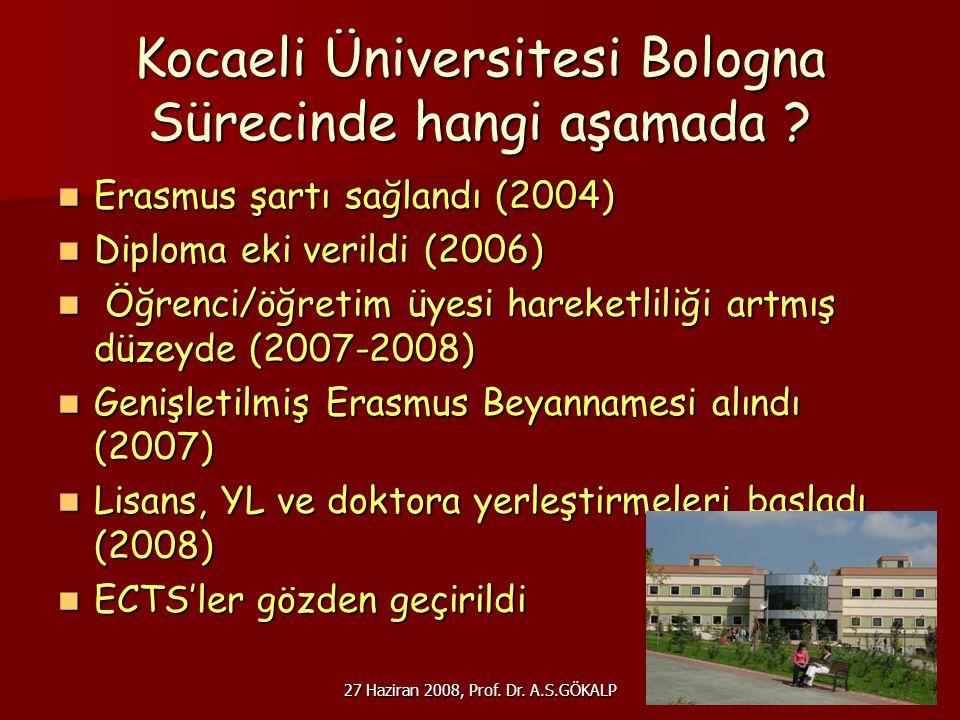 27 Haziran 2008, Prof. Dr. A.S.GÖKALP Kocaeli Üniversitesi Bologna Sürecinde hangi aşamada .