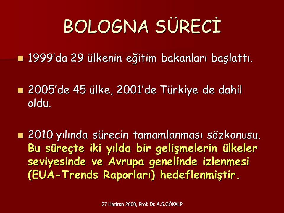 27 Haziran 2008, Prof. Dr. A.S.GÖKALP BOLOGNA SÜRECİ 1999'da 29 ülkenin eğitim bakanları başlattı.