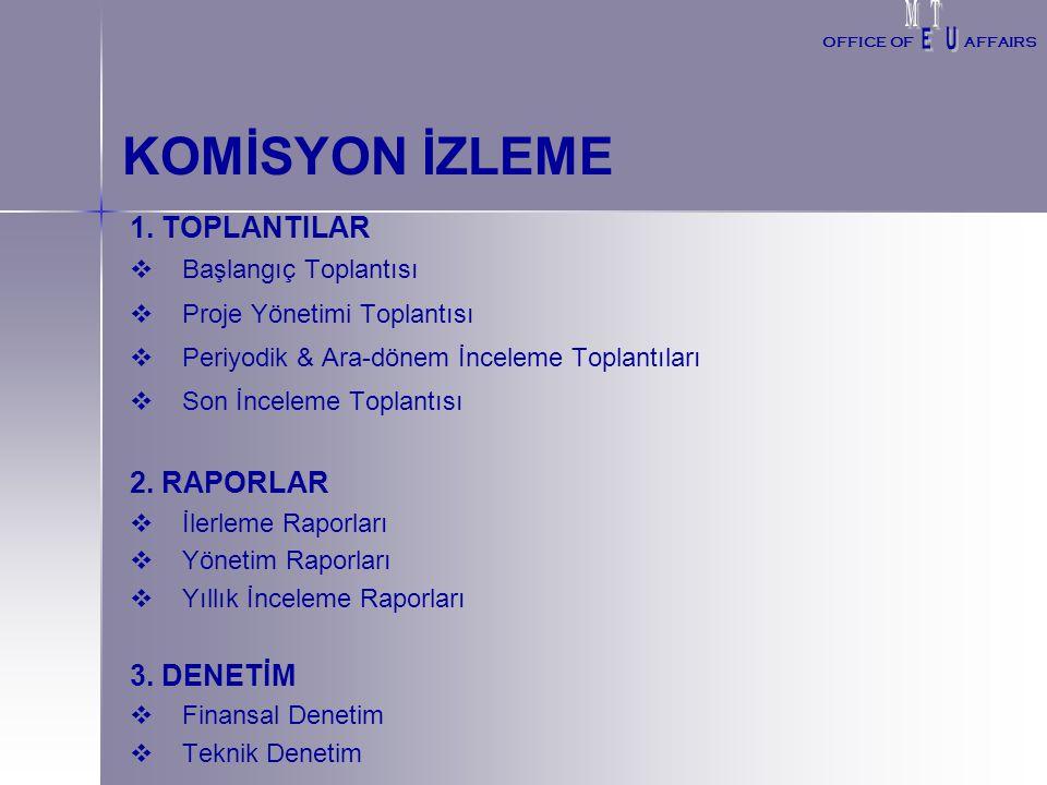 KOMİSYON İZLEME 1.