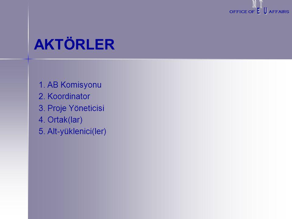 AKTÖRLER 1. AB Komisyonu 2. Koordinator 3. Proje Yöneticisi 4.