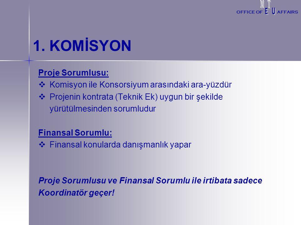 1. KOMİSYON Proje Sorumlusu:   Komisyon ile Konsorsiyum arasındaki ara-yüzdür   Projenin kontrata (Teknik Ek) uygun bir şekilde yürütülmesinden so