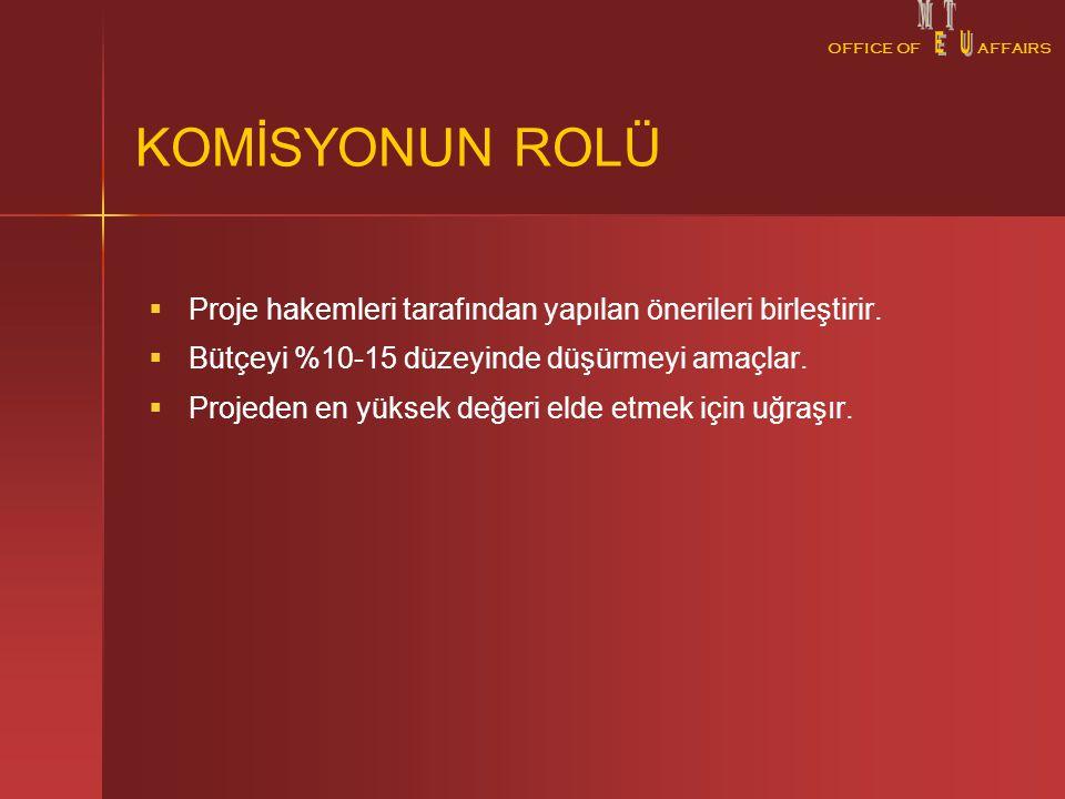 OFFICE OFAFFAIRS KOMİSYONUN ROLÜ   Proje hakemleri tarafından yapılan önerileri birleştirir.   Bütçeyi %10-15 düzeyinde düşürmeyi amaçlar.   Pro