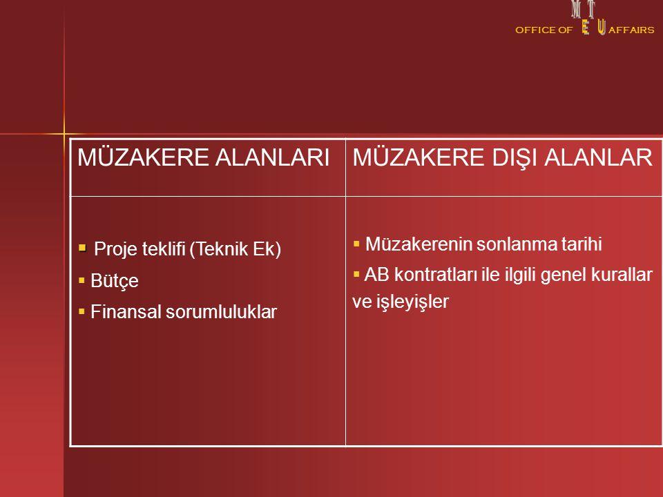 OFFICE OFAFFAIRS MÜZAKERE ALANLARIMÜZAKERE DIŞI ALANLAR   Proje teklifi (Teknik Ek)  Bütçe  Finansal sorumluluklar  Müzakerenin sonlanma tarihi  AB kontratları ile ilgili genel kurallar ve işleyişler