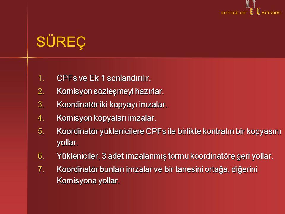 OFFICE OFAFFAIRS SÜREÇ 1.CPFs ve Ek 1 sonlandırılır. 2.Komisyon sözleşmeyi hazırlar. 3.Koordinatör iki kopyayı imzalar. 4.Komisyon kopyaları imzalar.