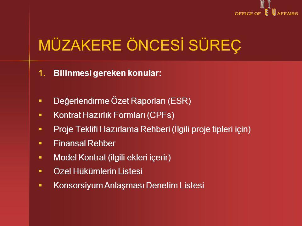 OFFICE OFAFFAIRS MÜZAKERE ÖNCESİ SÜREÇ 1. 1.Bilinmesi gereken konular:   Değerlendirme Özet Raporları (ESR)   Kontrat Hazırlık Formları (CPFs)  