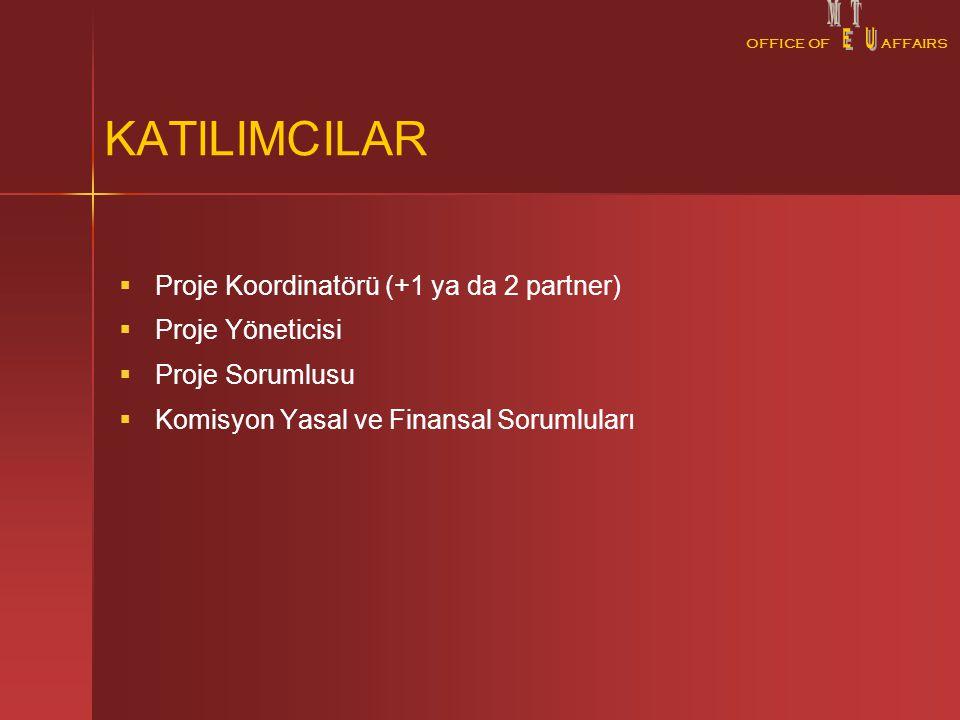 OFFICE OFAFFAIRS KATILIMCILAR   Proje Koordinatörü (+1 ya da 2 partner)   Proje Yöneticisi   Proje Sorumlusu   Komisyon Yasal ve Finansal Soru