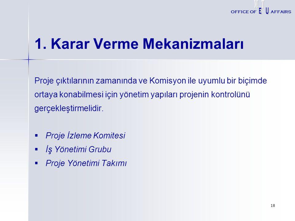 18 1. Karar Verme Mekanizmaları Proje çıktılarının zamanında ve Komisyon ile uyumlu bir biçimde ortaya konabilmesi için yönetim yapıları projenin kont