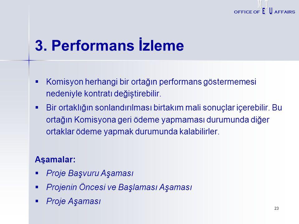 23 3. Performans İzleme   Komisyon herhangi bir ortağın performans göstermemesi nedeniyle kontratı değiştirebilir.   Bir ortaklığın sonlandırılmas