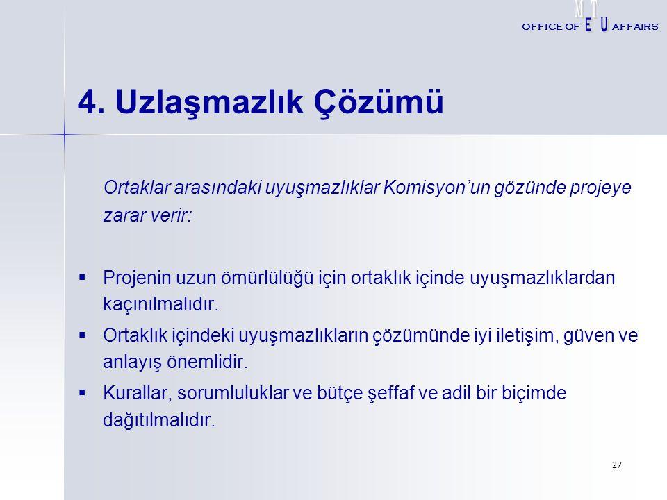 27 4. Uzlaşmazlık Çözümü Ortaklar arasındaki uyuşmazlıklar Komisyon'un gözünde projeye zarar verir:   Projenin uzun ömürlülüğü için ortaklık içinde