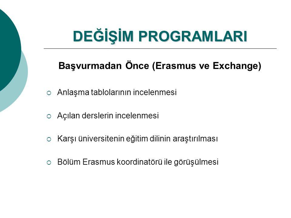 DEĞİŞİM PROGRAMLARI Başvurmadan Önce (Erasmus ve Exchange)  Anlaşma tablolarının incelenmesi  Açılan derslerin incelenmesi  Karşı üniversitenin eğitim dilinin araştırılması  Bölüm Erasmus koordinatörü ile görüşülmesi