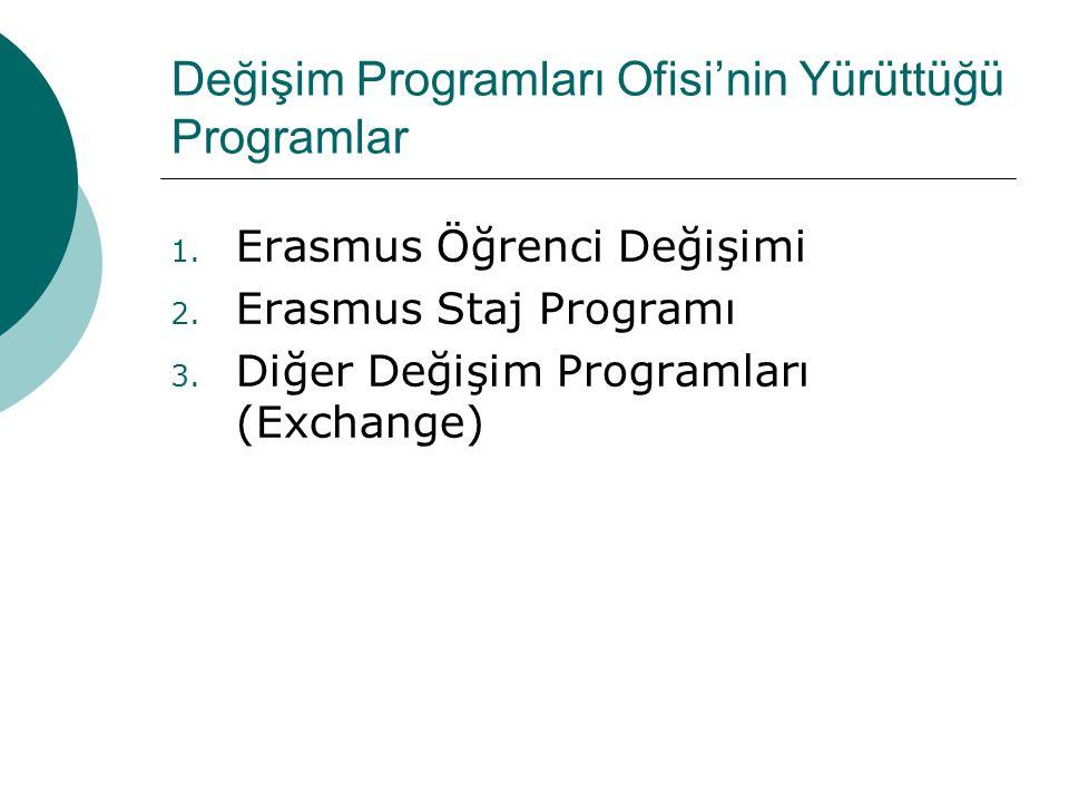Değişim Programları Ofisi'nin Yürüttüğü Programlar 1.