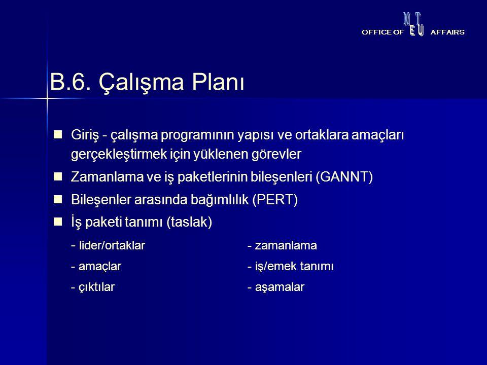 B.6. Çalışma Planı Giriş - çalışma programının yapısı ve ortaklara amaçları gerçekleştirmek için yüklenen görevler Zamanlama ve iş paketlerinin bileşe