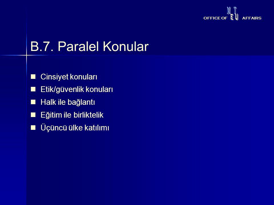 B.7. Paralel Konular Cinsiyet konuları Etik/güvenlik konuları Halk ile bağlantı Eğitim ile birliktelik Üçüncü ülke katılımı OFFICE OFAFFAIRS