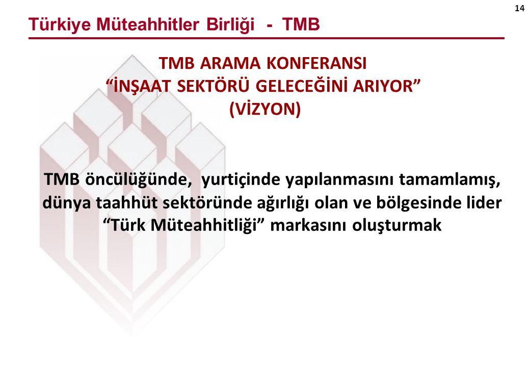 Türkiye Müteahhitler Birliği - TMB 14 TMB ARAMA KONFERANSI İNŞAAT SEKTÖRÜ GELECEĞİNİ ARIYOR (VİZYON) TMB öncülüğünde, yurtiçinde yapılanmasını tamamlamış, dünya taahhüt sektöründe ağırlığı olan ve bölgesinde lider Türk Müteahhitliği markasını oluşturmak