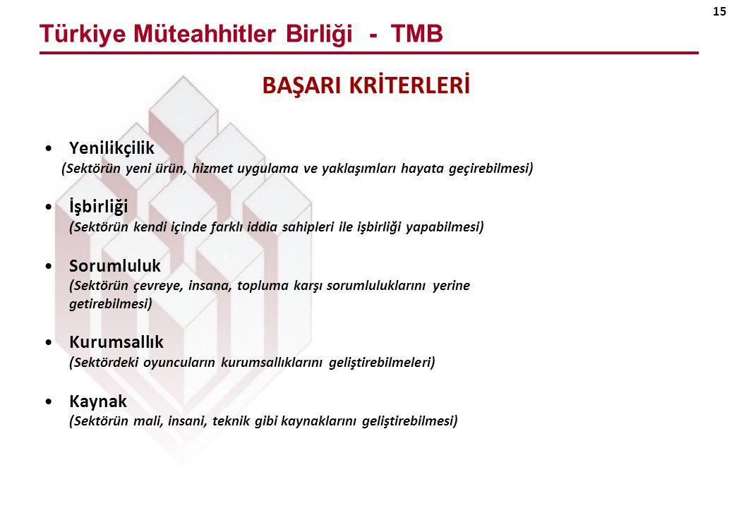 Türkiye Müteahhitler Birliği - TMB 15 BAŞARI KRİTERLERİ Yenilikçilik (Sektörün yeni ürün, hizmet uygulama ve yaklaşımları hayata geçirebilmesi) İşbirliği (Sektörün kendi içinde farklı iddia sahipleri ile işbirliği yapabilmesi) Sorumluluk (Sektörün çevreye, insana, topluma karşı sorumluluklarını yerine getirebilmesi) Kurumsallık (Sektördeki oyuncuların kurumsallıklarını geliştirebilmeleri) Kaynak (Sektörün mali, insani, teknik gibi kaynaklarını geliştirebilmesi)