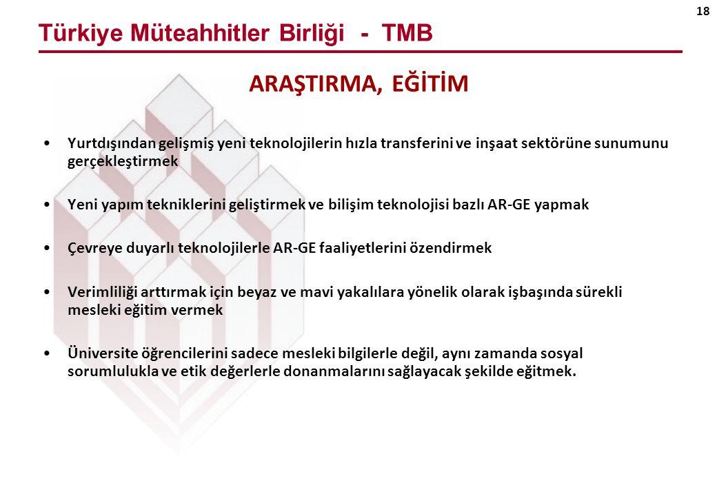 Türkiye Müteahhitler Birliği - TMB 18 ARAŞTIRMA, EĞİTİM Yurtdışından gelişmiş yeni teknolojilerin hızla transferini ve inşaat sektörüne sunumunu gerçekleştirmek Yeni yapım tekniklerini geliştirmek ve bilişim teknolojisi bazlı AR-GE yapmak Çevreye duyarlı teknolojilerle AR-GE faaliyetlerini özendirmek Verimliliği arttırmak için beyaz ve mavi yakalılara yönelik olarak işbaşında sürekli mesleki eğitim vermek Üniversite öğrencilerini sadece mesleki bilgilerle değil, aynı zamanda sosyal sorumlulukla ve etik değerlerle donanmalarını sağlayacak şekilde eğitmek.