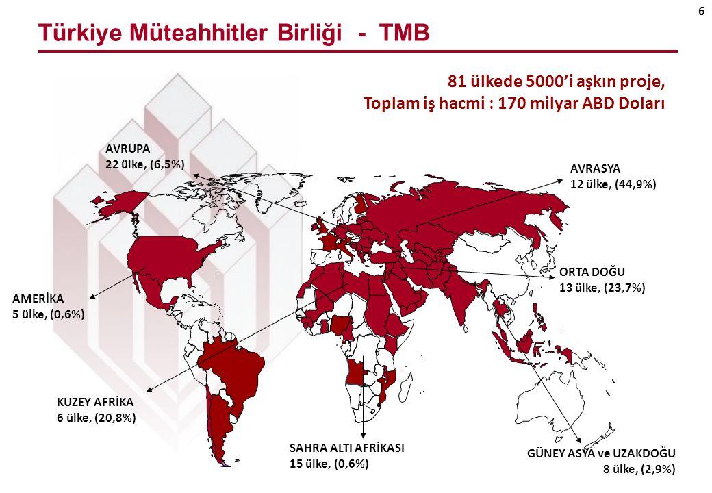 Türkiye Müteahhitler Birliği - TMB 7 REKABET ÜSTÜNLÜKLERİMİZ  Uluslararası standartlarda maliyet-etkin hizmet sunumu,  Güvenilir ve uzun vadeli iş ortağı olmak,  Çok çeşitli pazarlarda ve proje türlerinde kazanılmış zengin deneyim,  Zamanında hatta önceden teslim,  Rekabetçi, risk alan, dinamik ve uluslararası ortaklıklarla çalışma tecrübesine sahip olunması
