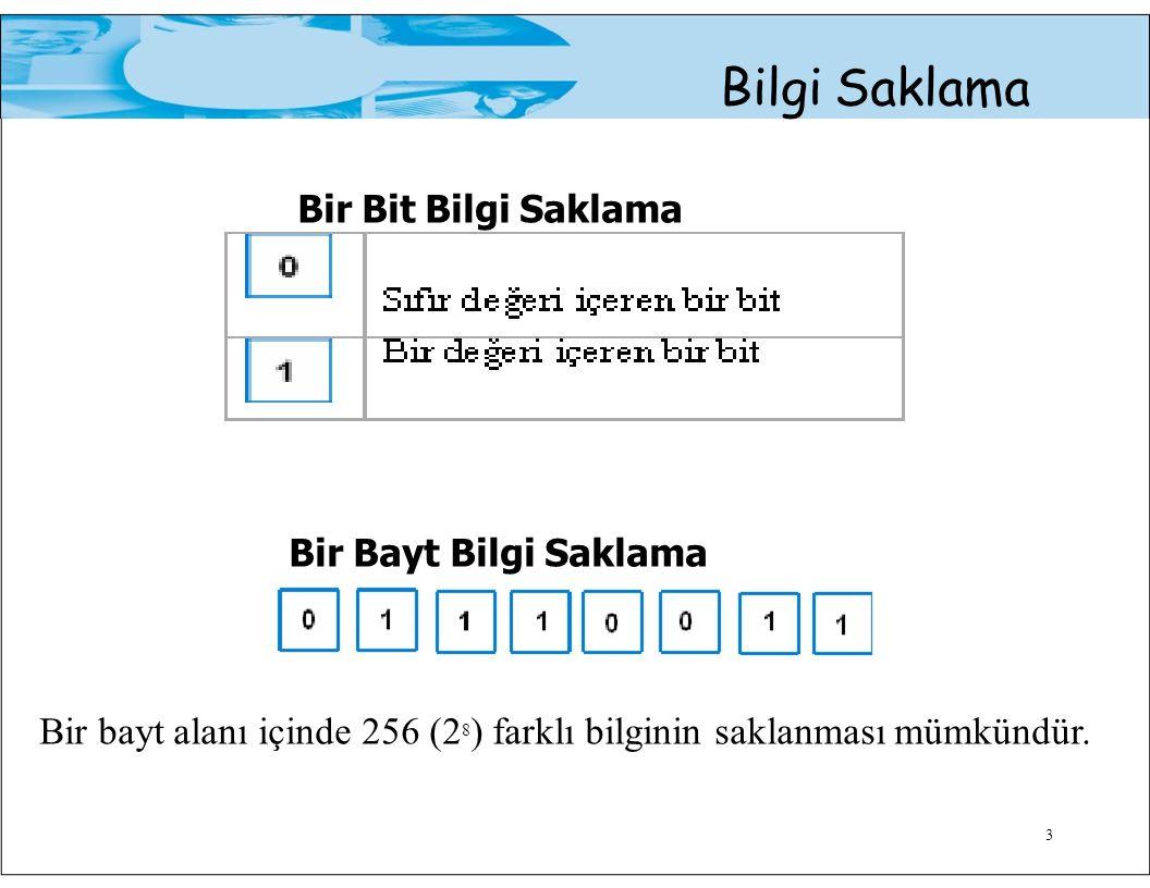3 Bilgi Saklama Bir Bit Bilgi Saklama Bir Bayt Bilgi Saklama Bir bayt alanı içinde 256 (2 8 ) farklı bilginin saklanması mümkündür.