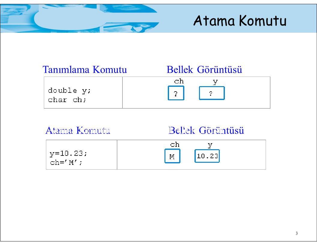 Atama Komutu int k; double z; 4